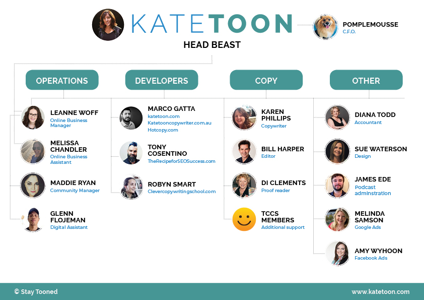 Kate TOon team