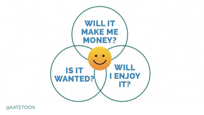 Kate Toon mantra